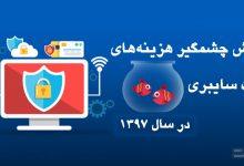 Photo of هزینههای امنیت سایبری در حال افزایشاند،اما جرائم اینترنتی کاهش نمییابند!