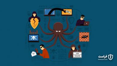 Photo of باج افزار | Ransomware