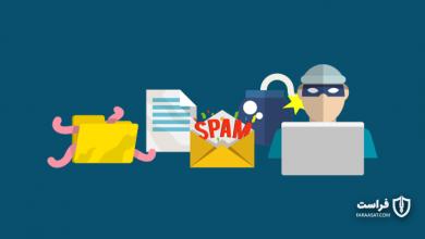 هرزنامه یا ایمیل spam
