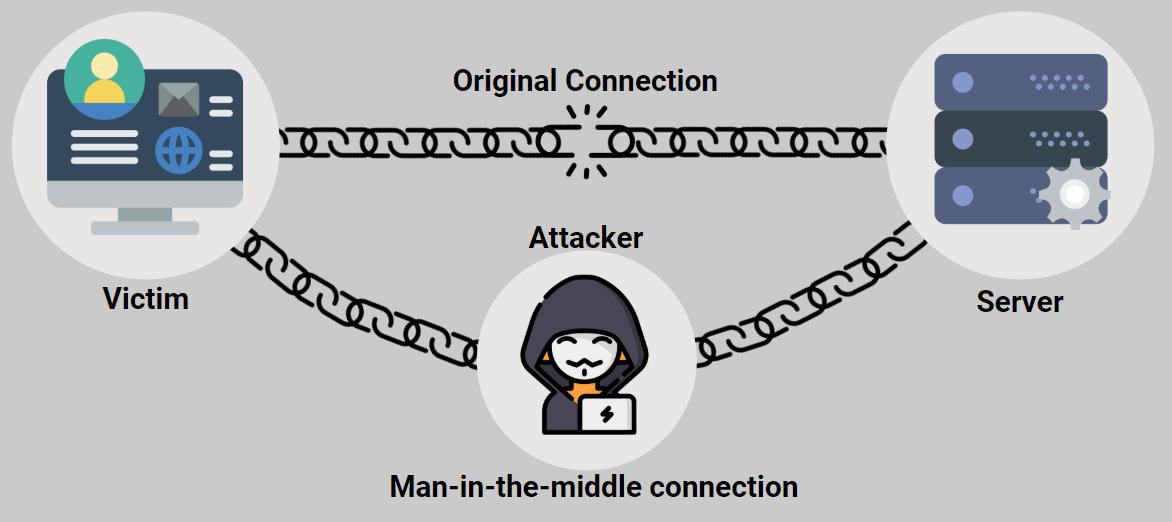 حمله فیشینگ