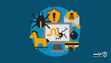 Photo of بدافزار | malware