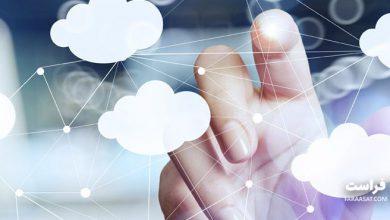 Photo of Hybrid رویکردی نیمه ابری نسبت به امنیت دادهها و تداوم کسبوکار