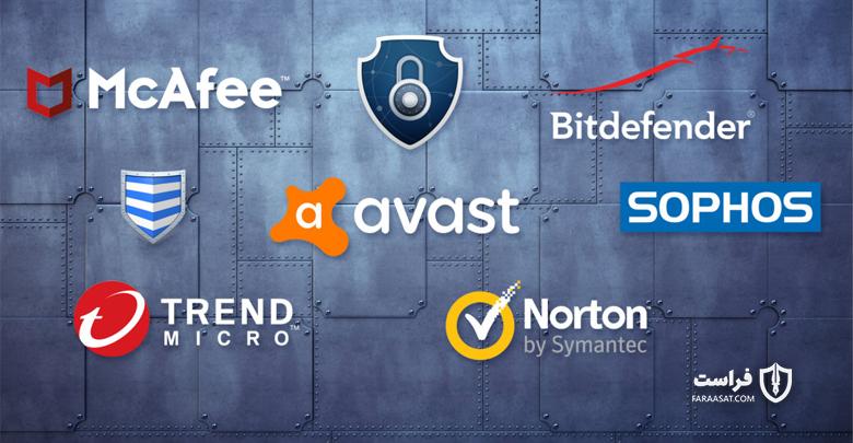 مقررات GDPR برای سازندگان آنتیویروسها