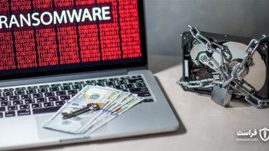 Photo of باجافزارها: خطری بالقوه در کمین کسبوکارها