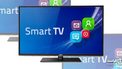Photo of مراقب ویروسی شدن تلویزیونهای هوشمند خود باشید!