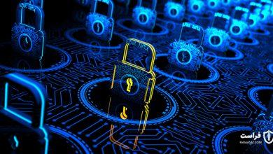 Photo of عدم الویت بندی PKI امنیت سازمانها را در معرض خطر قرار میدهد