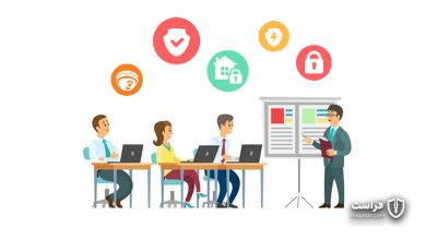 Photo of ۷ دلیل اهمیت آموزش های آگاهی بخش امنیت سایبری