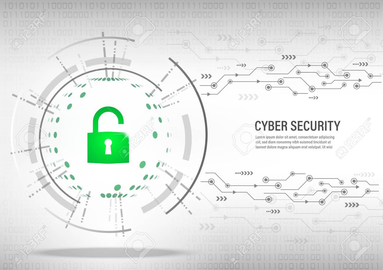 نکات امنیتی برای تجارت الکترونیک