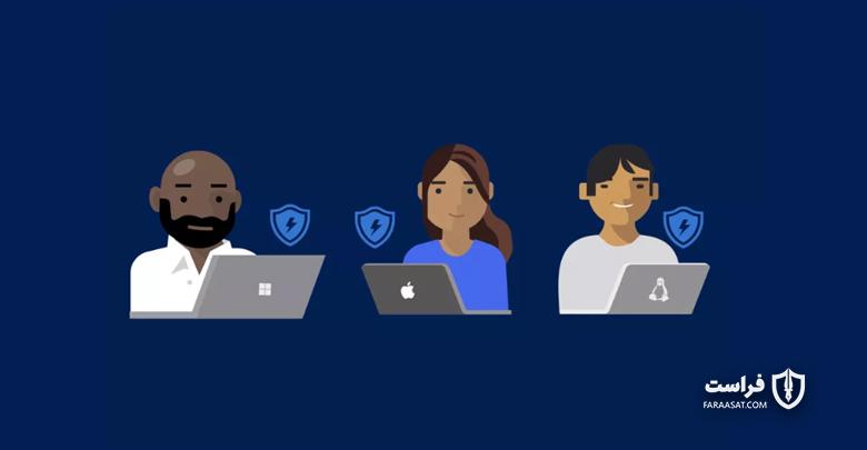 انتشار آنتی ویروس دیفندر برای سیستم عامل های لینوکس، اندروید و iOS