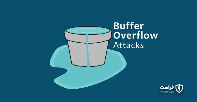 سرریز بافر | Buffer overflow