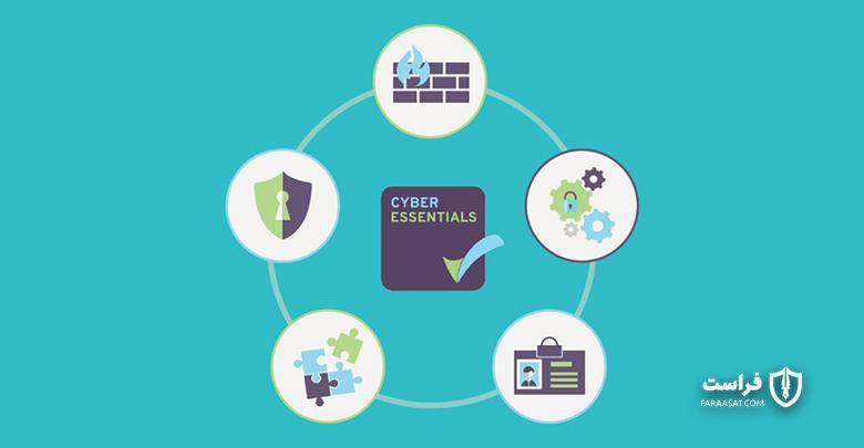 طرح Cyber Essentials و امنیت کلمه عبور