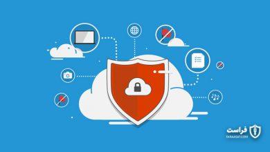 Photo of مزایای محصولات امنیت ابر