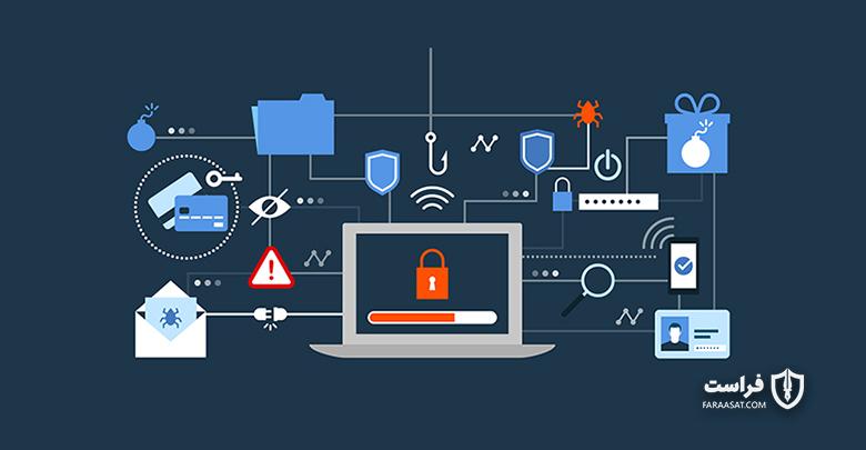 امنیت با طراحی: از داده های خود، بیشترین بهره را ببرید