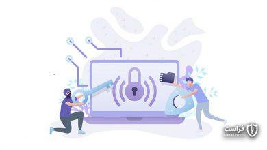 Photo of اهمیت آگاهی بخشی امنیت سایبری و آموزشهای آن