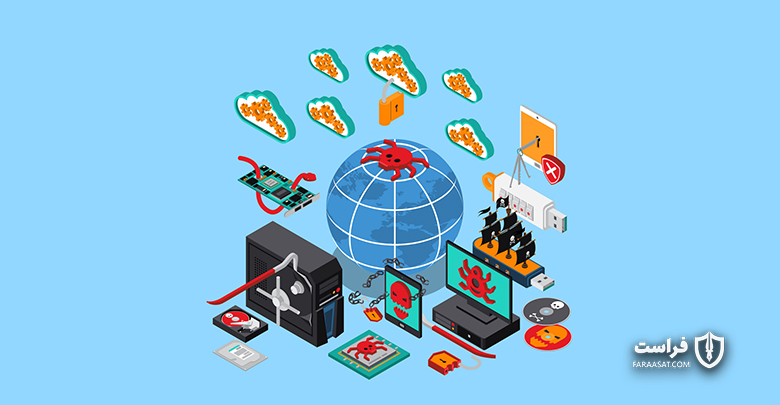 گزارش وضعیت امنیت سایبری سال 2019