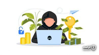 Photo of کسب و کارهای مورد علاقه هکرها برای انجام حملات باج افزاری