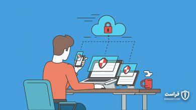 Photo of سرقت رمزهای بانکی و داده های شخصی توسط بدافزار جدید اندرویدی