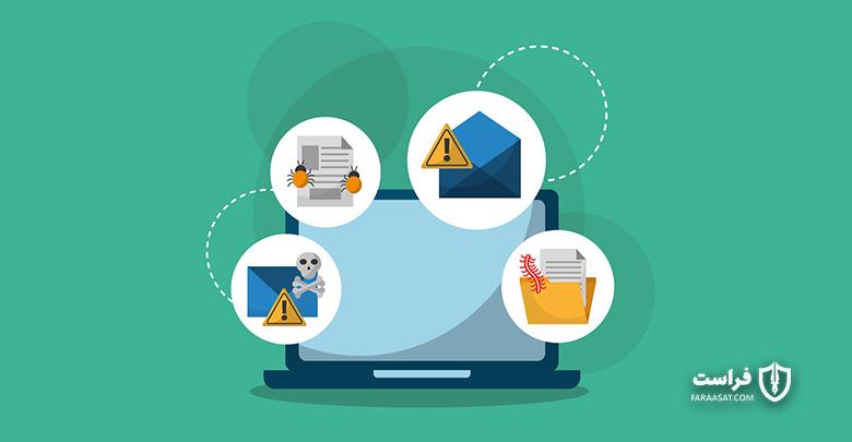 پیشبینی، پیشگیری، تشخیص و عکسالعمل در برابر باج افزارها