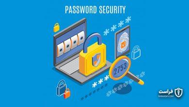 تصویر از قدرت تشخیص کلمه های عبور توسط سیستم های رایانشی
