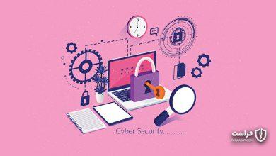 تصویر از راهکارهای کاهش هزینه های عملیات امنیت سایبری