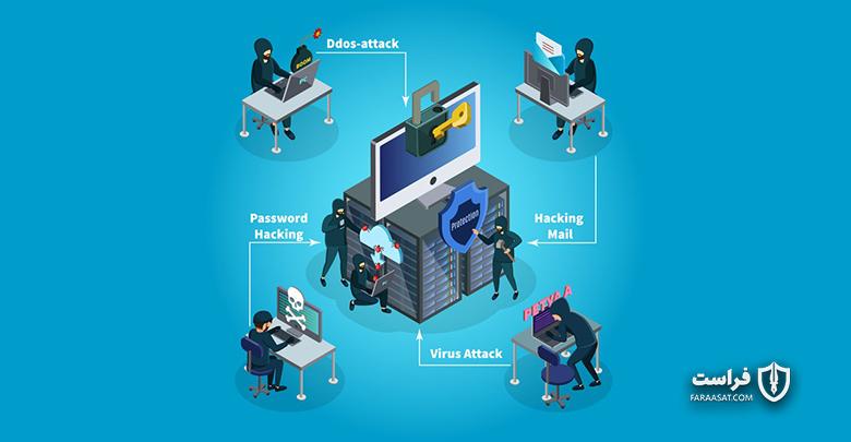 اقدامات هماهنگ شده آمریکا علیه فعالیت های سایبری