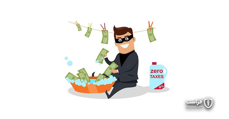 پولشویی توسط یکی از صرافیهای بیتکوین