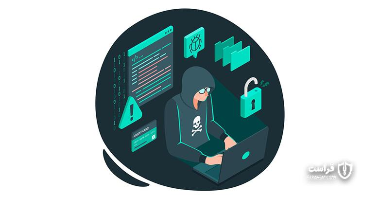 افزایش حملههای سایبری در شرکت های صنعتی