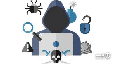 تصویر از افزایش انتشار اعتبارنامه های دیجیتالی شرکت ها در وب تاریک