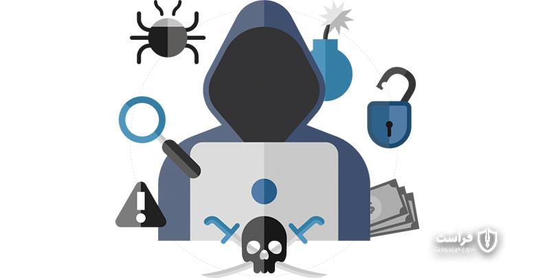 افزایش میزان انتشار اعتبارنامه های دیجیتال شرکتی در دارک وب
