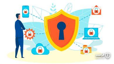 کنترل حریم خصوصی مطابق با استانداردهای جهانی