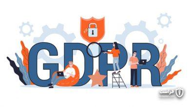 ارتباط مفهوم «حریم خصوصی توسط طراحی» با قانون GDPR