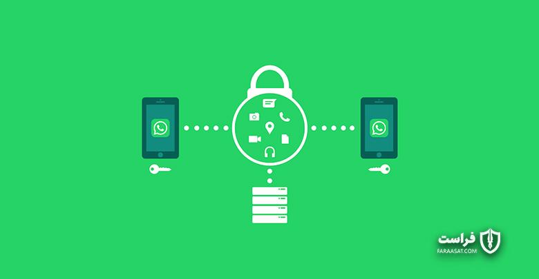 رمزنگاری سرتاسری پیام ها در اندروید