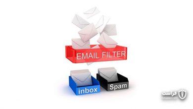 تصویر از فیلتر هرزنامه | Spam filtering