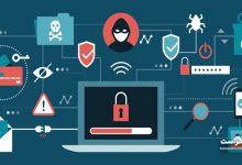 تصویر از حملات سایبری و گام های نفوذ به سیستم