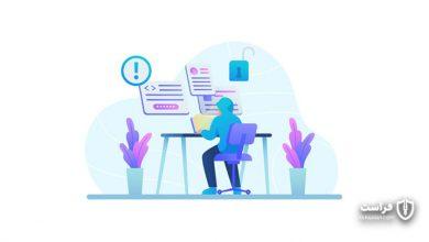 ارزیابی تهدیدات سایبری بر مبنای دادهها