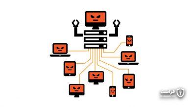 نفوذ یک باتنت جدید به سرورهای SSH