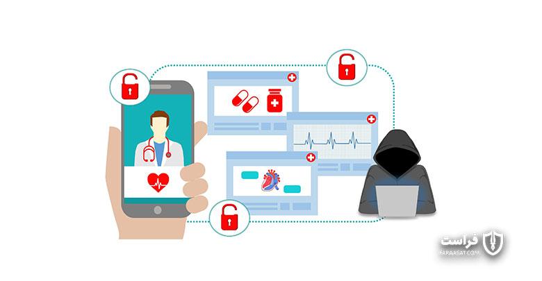 افزایش حملات باجافزاری علیه مراکز بهداشتی