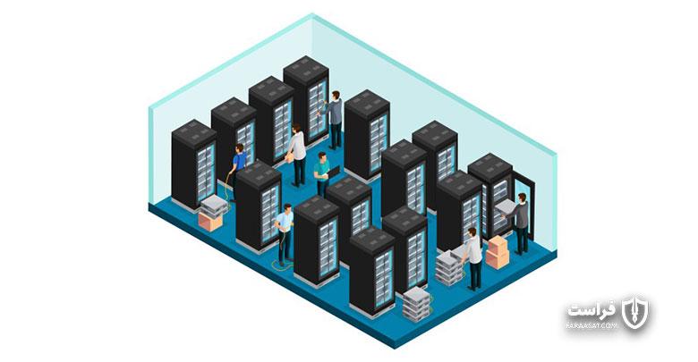 مدرنیزه کردن رایانههای بزرگ برای حفاظت از امنیت سازمان