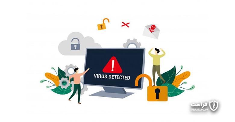 چگونه میتوان با تهدید باجافزارها بر علیه سیستمهای فناوری اطلاعات دولتی مقابله کرد؟