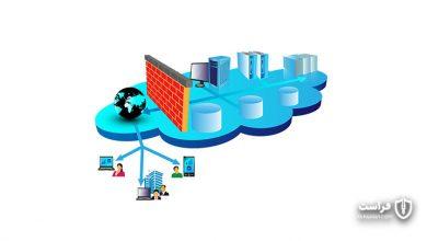 سرویسهای فایروال و تأثیر آنها بر آینده فناوری اطلاعات