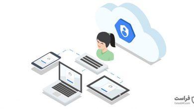 معرفی کامل سیستم «مدیریت دسترسی و هویت»