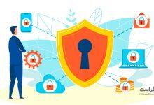 راهکارهایی جهت افزیش امنیت سایبری مؤسسات مالی