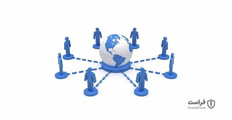 طرح مدیریت دسترسیهای سطح بالا