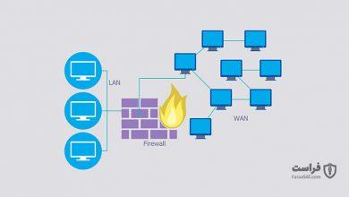 ابزار تشخیص و واکنش شبکه چیست و چه اهمیتی دارد؟