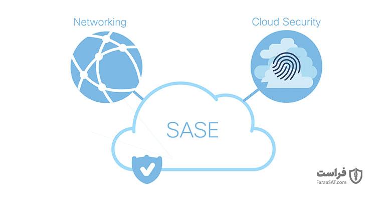آشنایی با نقش SASE در پذیرش گسترده رویکرد اعتماد صفر