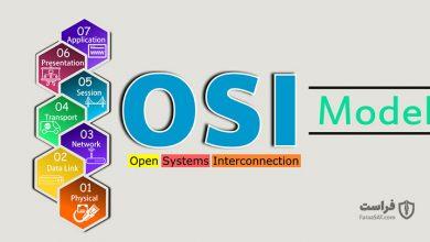 تهدیدات امنیتی در لایه شبکه از مدل OSI