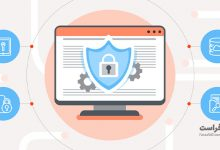 آیا خودکارسازی عملیات روشی امن برای ایجاد امنیت در سازمانها است؟