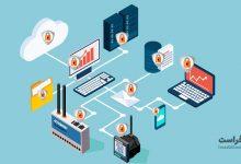 بررسی تهدیدات امنیتی در لایه انتقال از مدل OSI