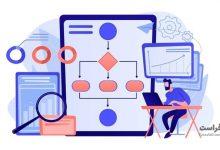 چگونه امنیت سایبری را در سیستمهای خودکار پیادهسازی کنیم؟
